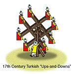 Turkish wheel