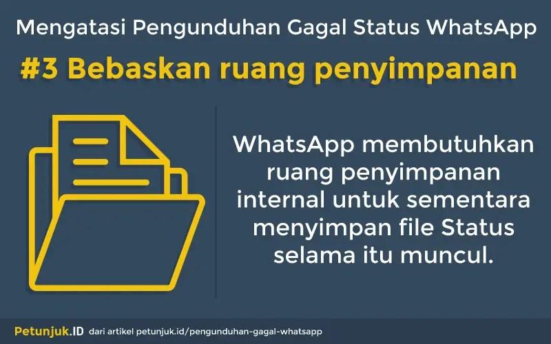 Mengatasi Penguduhan Gagal Status WhatsApp membersihkan ruang penyimpanan