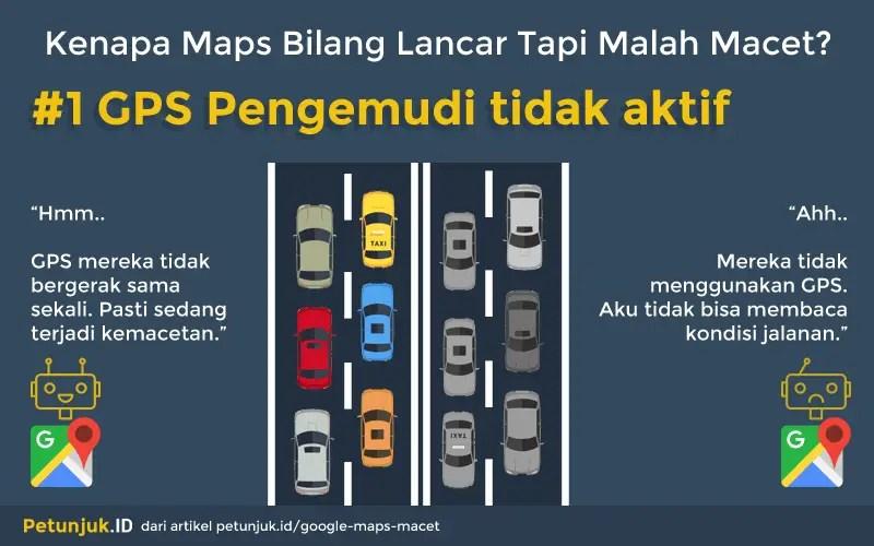 GPS Pengemudi tidak aktif