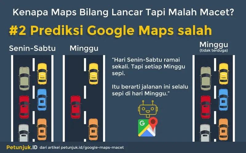 Prediksi Google Maps salah
