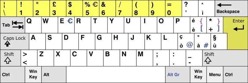 Tampilan Keyboard