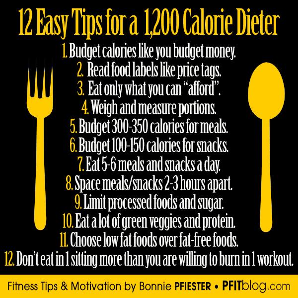 12 Diet Tips » PfitBlog
