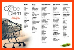Atkins-Low-Carb-Grocery-Food-List-to-print-e1423165252997