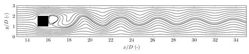Streamline data plot
