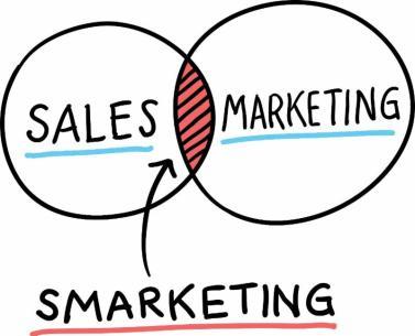 smarketing | Le Smarketing ou comment réconcilier marketing et commercial