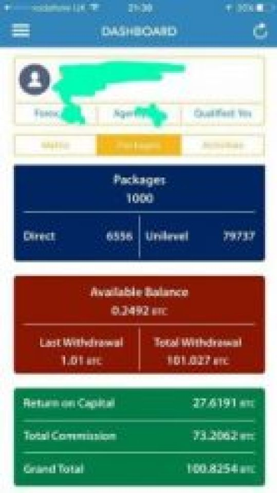 USI Tech – Make Over 99btc with 1000$ Proof Attached