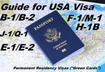 USA Visa Types - Types of US Visa for Conference One Can Apply For!
