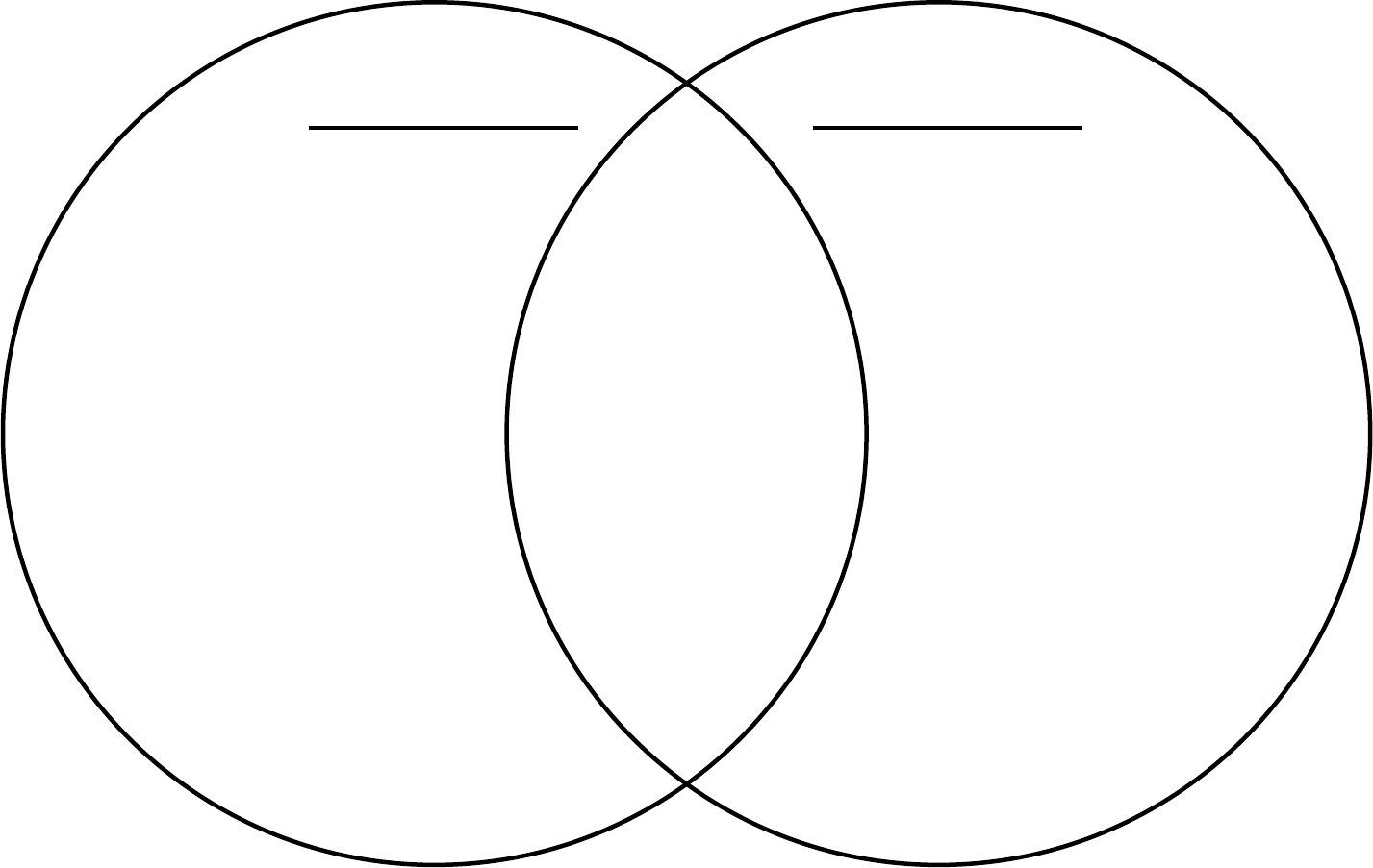 Create A Venn Diagram That Compares The Characteristics Of