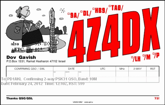 PH4X – Page 12 – Life above 28 MHz