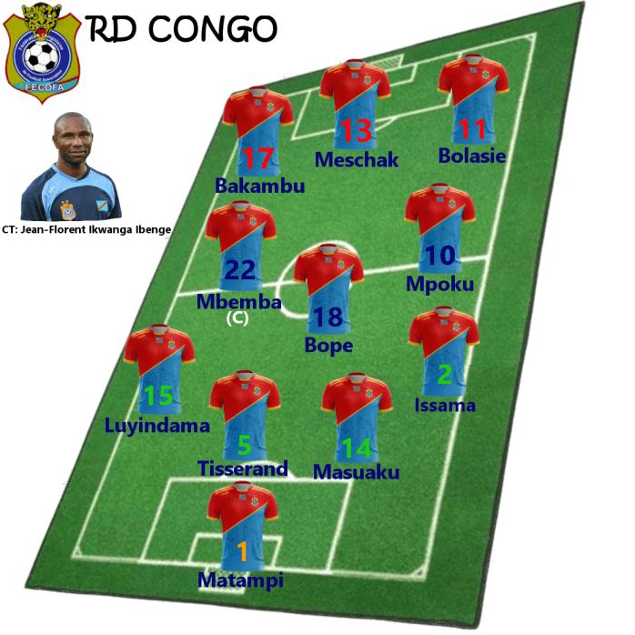Formazione RD Congo