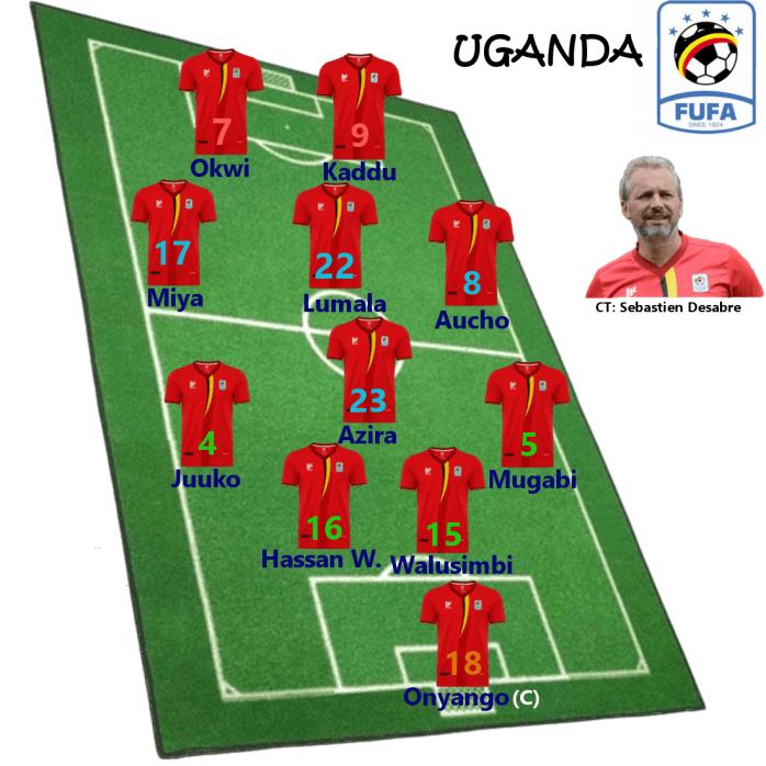 Formazione Uganda