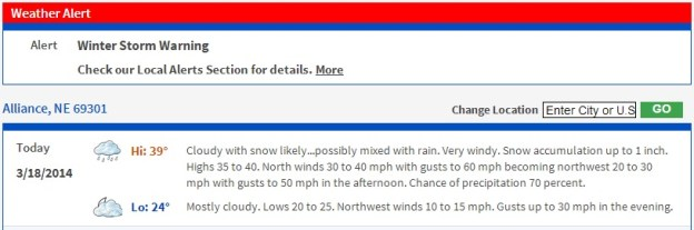 What did I expect? This is the forecast.