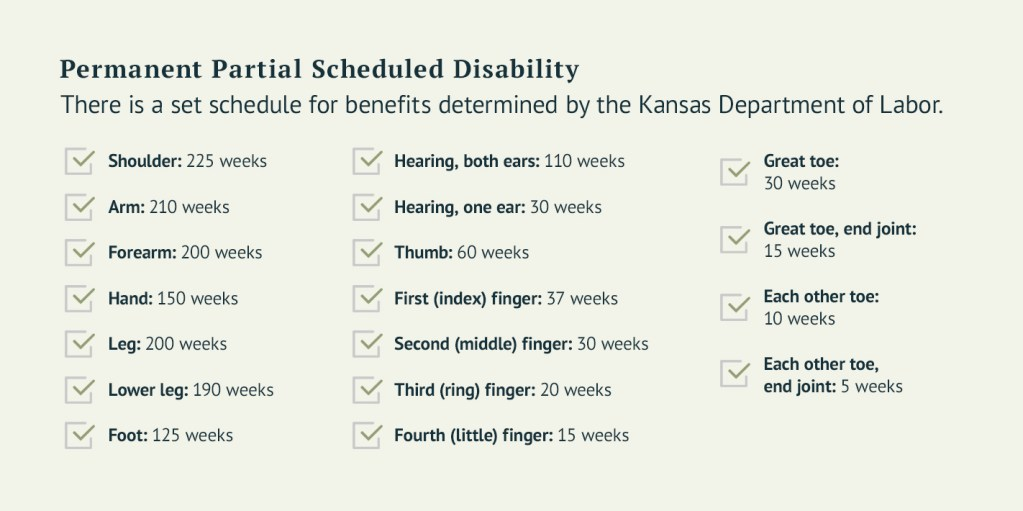 Permanent Partial Scheduled Disability benefits determined by the Kansas Department of Labor