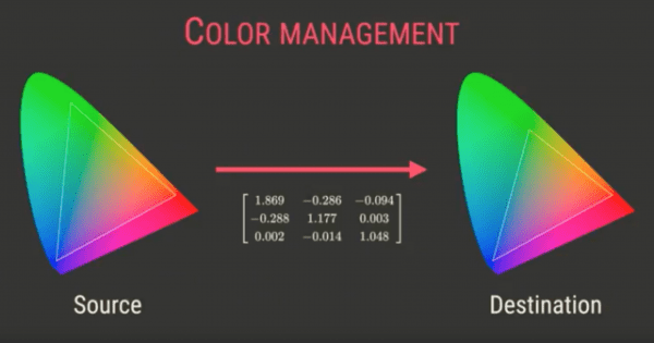 """Romain Guy explains how """"Colors"""" are going to change in ..."""