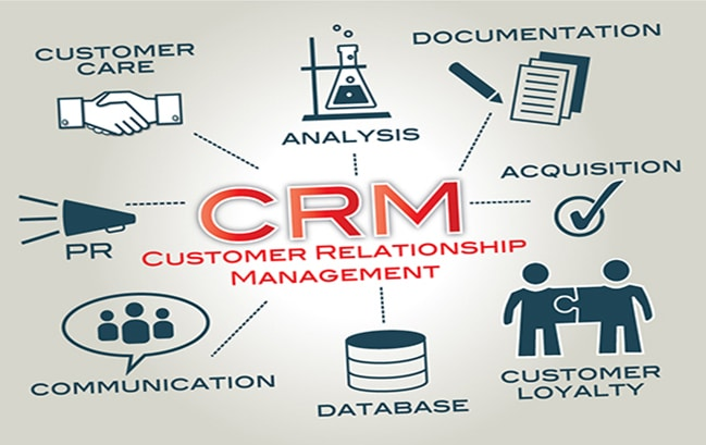 Customer relationship management is a model for managing a company's interactions with current and future customers