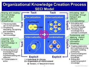 Knowledge_html_m5566df8b