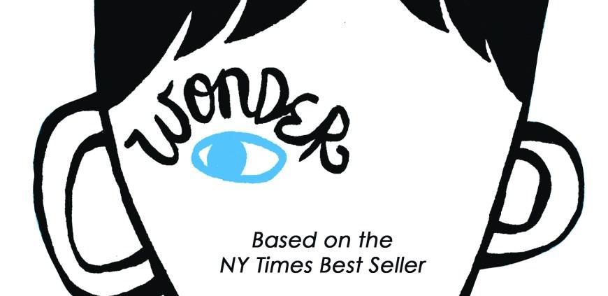 Wonder Brochure Banner PPTG