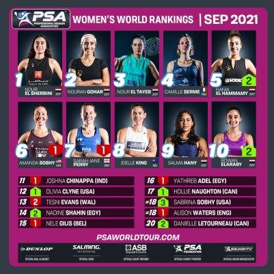 psa_women_rankings_SEP21