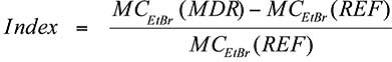 Index for efflux activity of the MDR strains