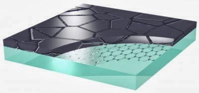 graphene on silicon
