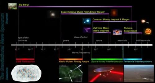 Gravitational_Waves_Detections