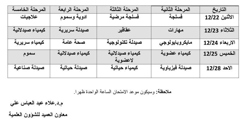 جدول (MID) للطلبة المستضافين والمحملين والمؤجلين في كلية الصيدلة للعام الدراسي (2014-2015)