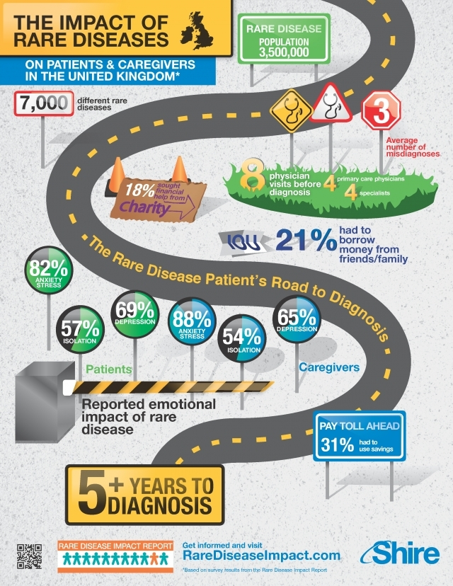 [29413] UKPatientInfographic.png_low