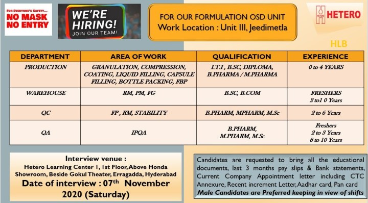 Hetero Drugs Walk In 7th Nov 2020 for Production QC QA Warehouse Freshers and Experienced