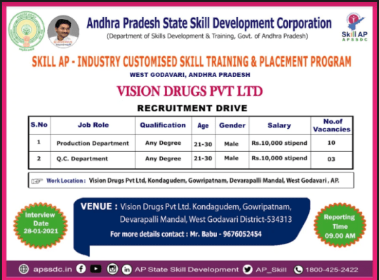 Freshers: Vision Drugs Walk In on 28th Jan 2021 for Production/QC