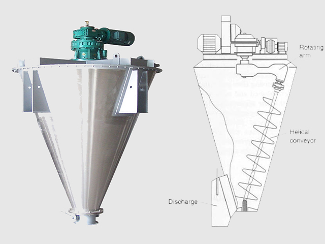 Convective mixers: picture of an Orbiting screw granulator (nautamixer or vertical cone screw blender)
