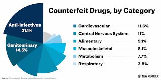 counterfeit4