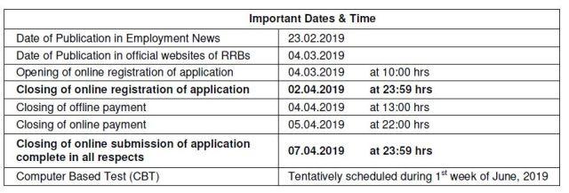 Railway Recruitment Board (CEN) No.02/2019 Important Dates Notification Exam RRB