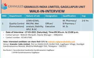 Granules India Limited – Walk-In Interviews on 27th March' 2021