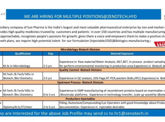 Zenotech Laboratories (a Sun Pharma) – Multiple Openings for Freshers & Experienced in Microbiology / Quality Control / Upstream Process / Production Departments