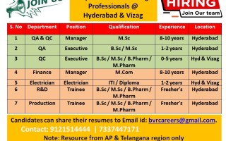Multiple Openings for Freshers & Experienced in QA / QC / Production / R&D / Finance / Electrician – Bulk Drug Plant @ Hyderabad & Vizag