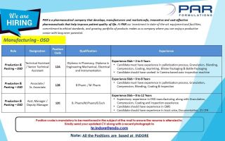 PAR Formulations – Urgent Openings for Production / Packing Departments