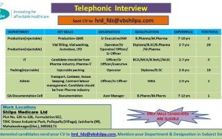 Shilpa Medicare Limited – Telephonic Interview for Multiple Positions in Production / Packing / IT / Admin Departments – Apply Now