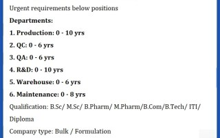 Walk-Ins for Freshers & Experienced in Production / QC / QA / R&D / Warehouse / Maintenance – Bulk / Formulation on 21st June' 2021 @ Hyderabad