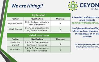 Ceyone Life Sciences Pvt. Ltd – Urgent Openings for AR&D / Production / QC / Organic Chemist – Apply Now