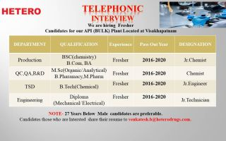 Hetero Labs Limited – Telephonic Interviews for FRESHERS in Production / QC / QA / R&D / TSD / Engineering Departments