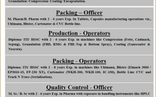 MARKSANS PHARMA LTD – Urgent Openings for QC / QA / Production / Packing Departments – Apply Now