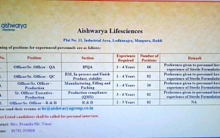 Aishwarya Lifesciences – Urgent Requirement for Production / QA / QC / R&D Departments
