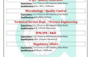 Amoli Organics Pvt. Ltd – Multiple Openings for QA / QC-Micro / R&D / Regulatory Affairs / Technical Service / Process Engineering Departments