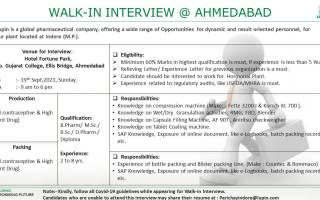 Lupin Limited – Walk-In Interviews on 19th Sep' 2021