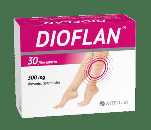 dioflan