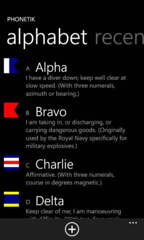 Phonetik - Phonetic alphabet reference with ICS signals flags and maritime flags meaning