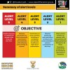 south africa moves to alert level 3