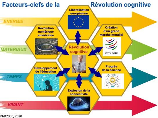 Philippe-Destatte_RI-numerique-systeme