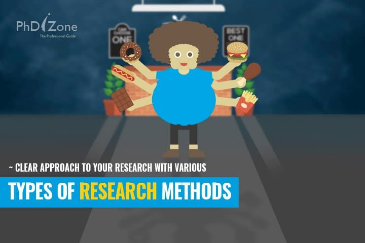 different research method types