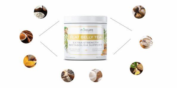 purelife-organics-Flat-Belly-Tea-ingredients